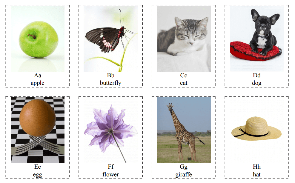26 Flashcards of Alphabet (The ABC)
