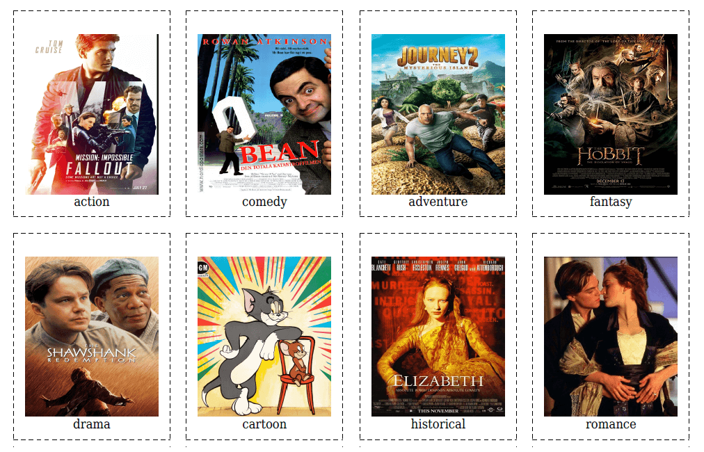 movie genres flashcards